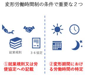 変形労働時間制の条件で重要な2つ