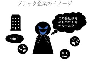 ブラック企業のイメージ